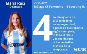 Puntuaciones de las jugadoras del Málaga tras empatar con el Sporting de Huelva