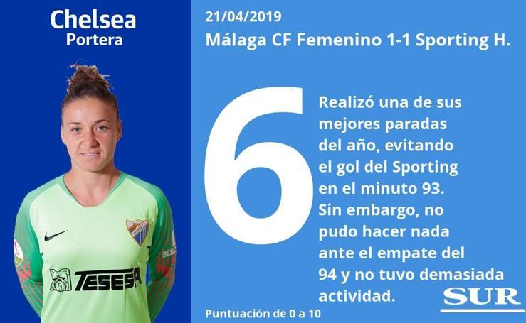 Estas son las puntuaciones de las jugadoras del Málaga tras empatar con el Sporting de Huelva