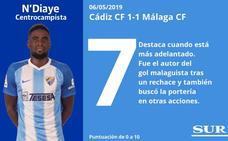 Las valoraciones de los jugadores del Málaga en Cádiz, uno a uno