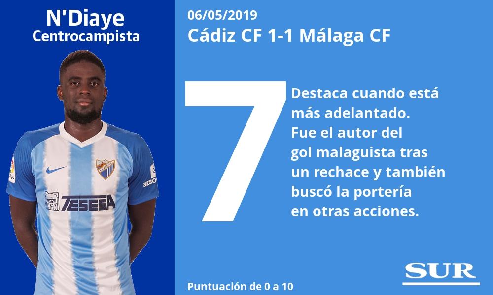 Las valoraciones de los jugadores del Málaga tras empatar en Cádiz