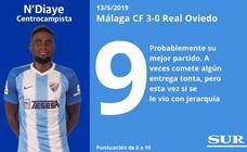 El uno a uno del Málaga-Oviedo