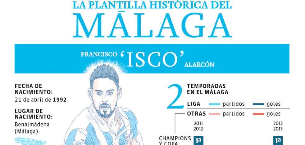 Isco, 'el duende de Arroyo de la Miel'