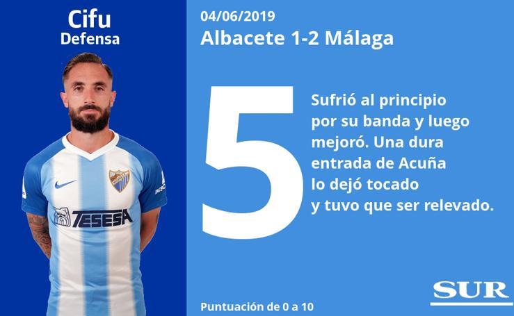 Notas a los jugadores del Málaga tras ganar en Albacete