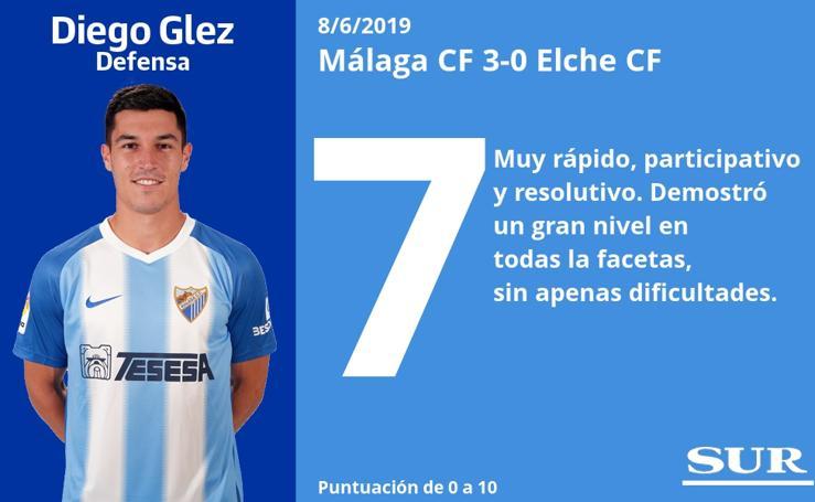 Notas a los jugadores del Málaga ante el Elche