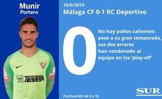 Puntuaciones uno de uno de los jugadores del Málaga tras su derrota ante el Deportivo
