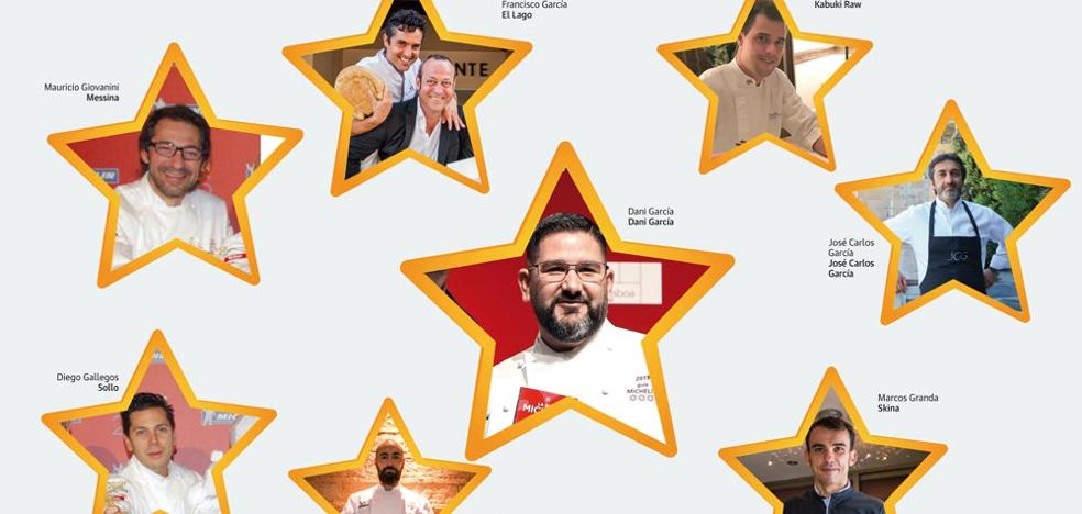 España mira a la Málaga de las estrellas Michelin