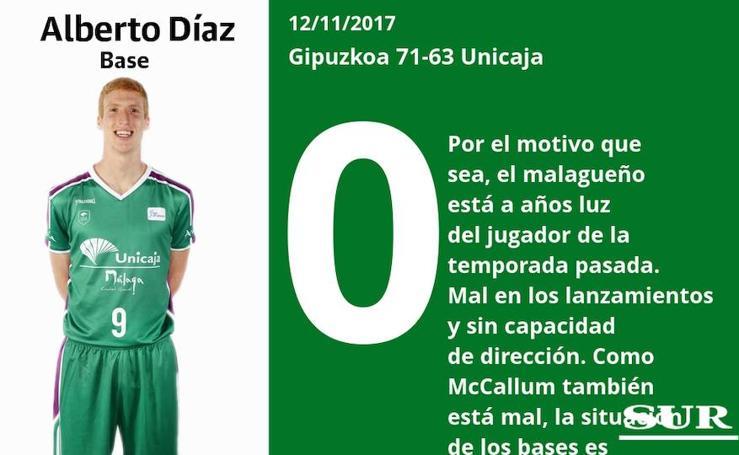 Puntuaciones uno a uno de los jugadores del Unicaja en el partido ante el Gipuzkoa