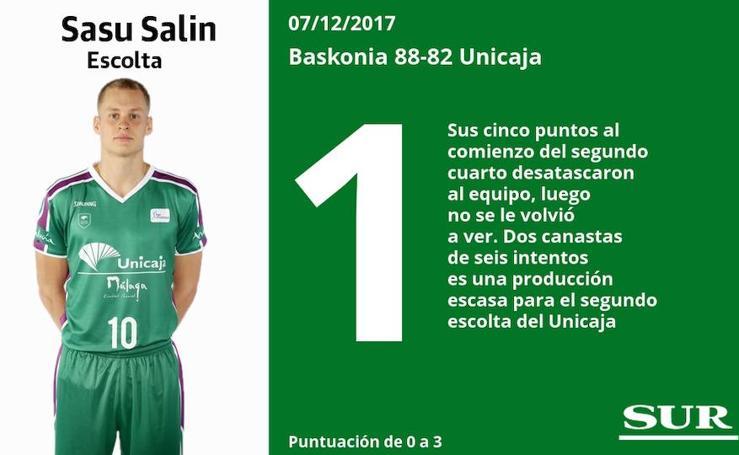 Puntuaciones de los jugadores del Unicaja en el partido ante el Baskonia