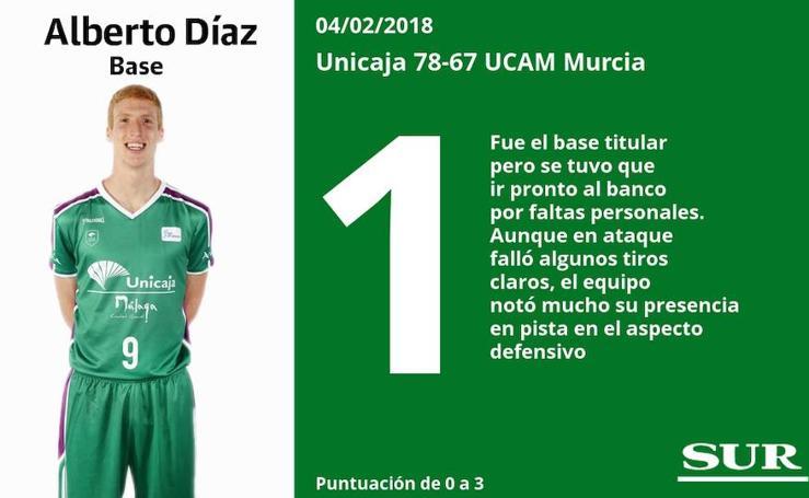 Puntuaciones, uno a uno, a los jugadores del Unicaja tras su partido con el UCAM Murcia