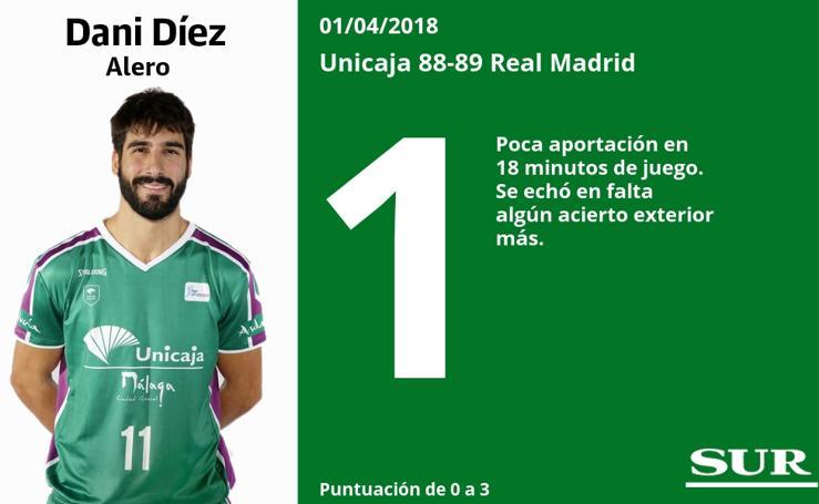 Notas a los jugadores del Unicaja tras perder con el Real Madrid