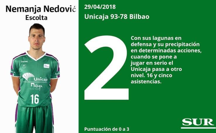Uno a uno de los jugadores en el Unicaja-Bilbao