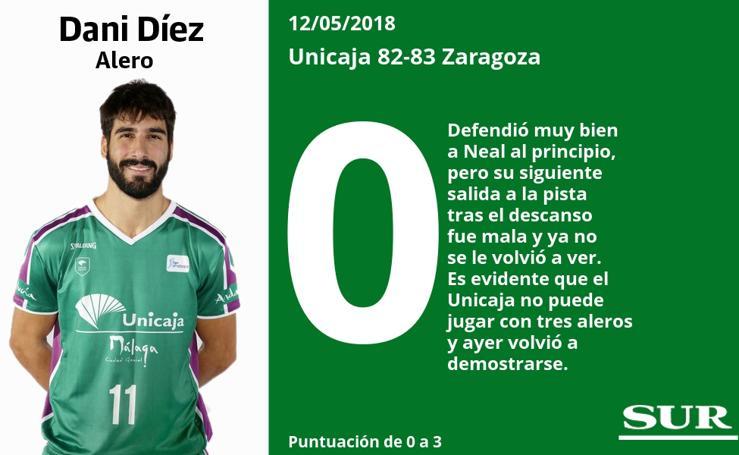 El uno a uno del Unicaja 82-83 Zaragoza