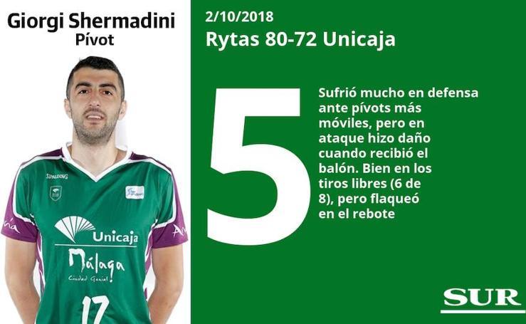 Puntuaciones de los jugadores del Unicaja tras la derrota ante el Rytas