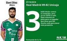 Puntuaciones al Unicaja tras perder con el Real Madrid