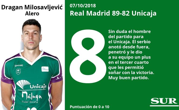 Puntuaciones al Unicaja tras perder en Madrid