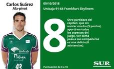 Valoración de los jugadores del Unicaja ante el Frankfurt Skyliners