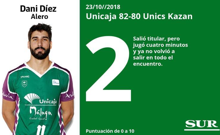 Notas a los jugadores del Unicaja tras ganar al Unics Kazan