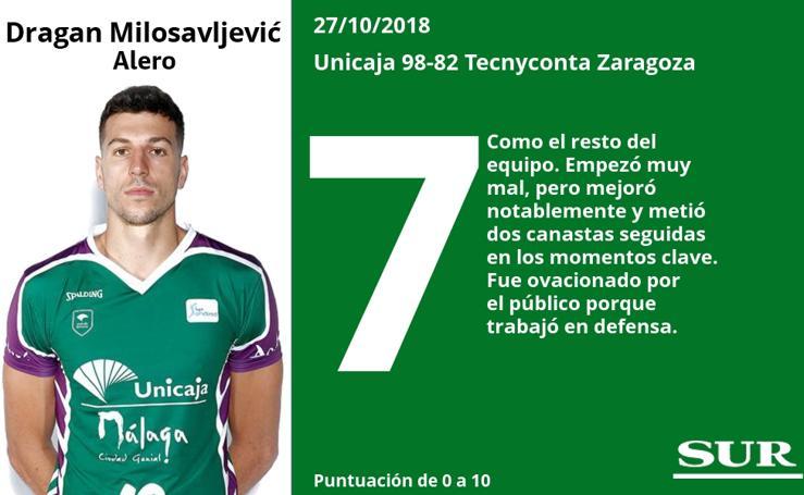 Notas al Unicaja tras ganar al Zaragoza