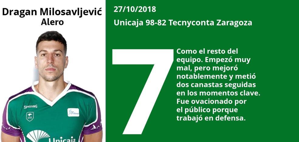 Puntuaciones a los jugadores del Unicaja tras ganar al Zaragoza