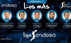 Jaime Fernández, en el quinteto más destacado de la jornada en la ACB