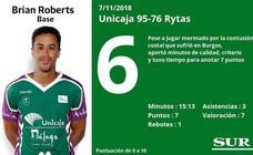 Puntuaciones de los jugadores del Unicaja ante el Rytas
