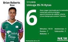 Puntuaciones de los jugadores del Unicaja tras su victoria ante el Rytas