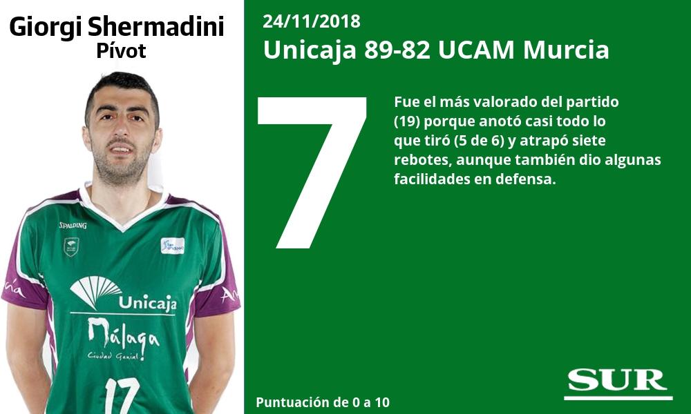El uno a uno del Unicaja 89-82 UCAM Murcia