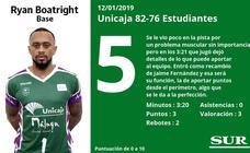 Notas a los jugadores del Unicaja tras ganar al Estudiantes