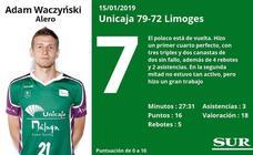 Puntuaciones de los jugadores del Unicaja tras su victoria ante el Limoges