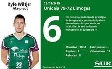 Puntuaciones de los jugadores del Unicaja ante el Limoges