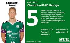 Puntuaciones de los jugadores del Unicaja tras su derrota ante el Obradoiro