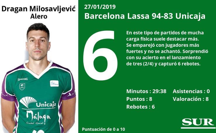 Notas a los jugadores del Unicaja tras perder en Barcelona