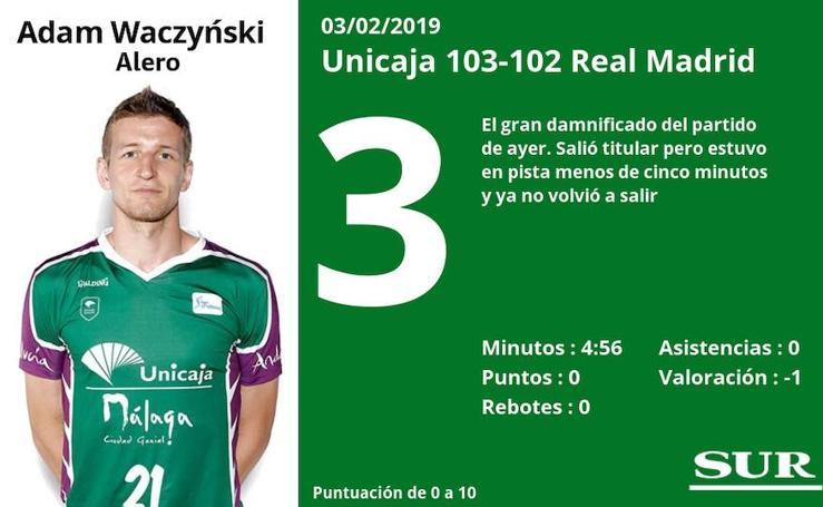 Puntuaciones de los jugadores del Unicaja tras ganar al Real Madrid