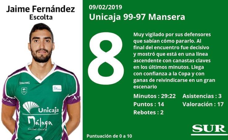 Puntuaciones de los jugadores del Unicaja tras su victoria ante el Manresa