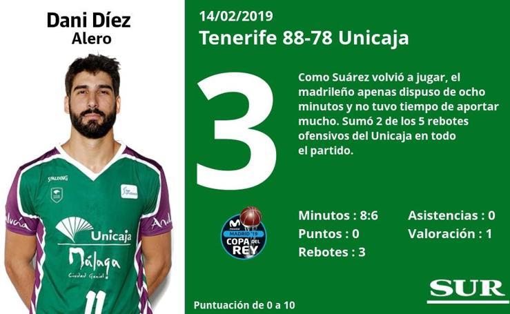 Puntuaciones de los jugadores del Unicaja tras perder ante el Tenerife
