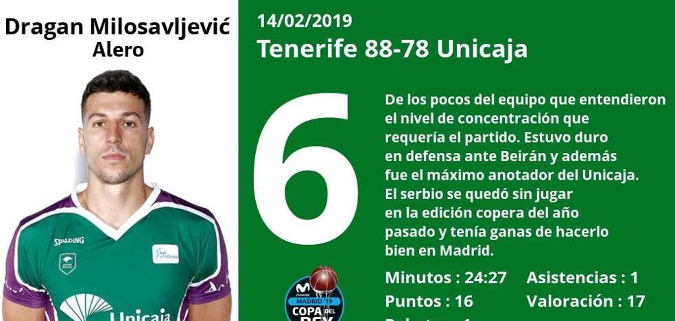 Puntuaciones uno a uno de los jugadores del Unicaja tras perder ante el Iberostar Tenerife