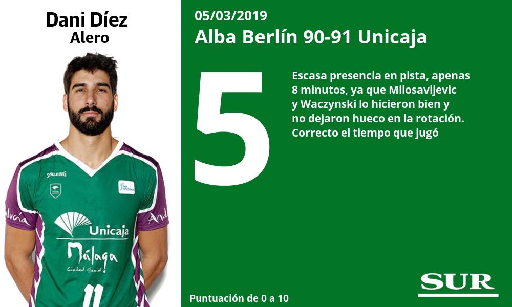 El uno a uno del partido Alba Berlín 90-91 Unicaja
