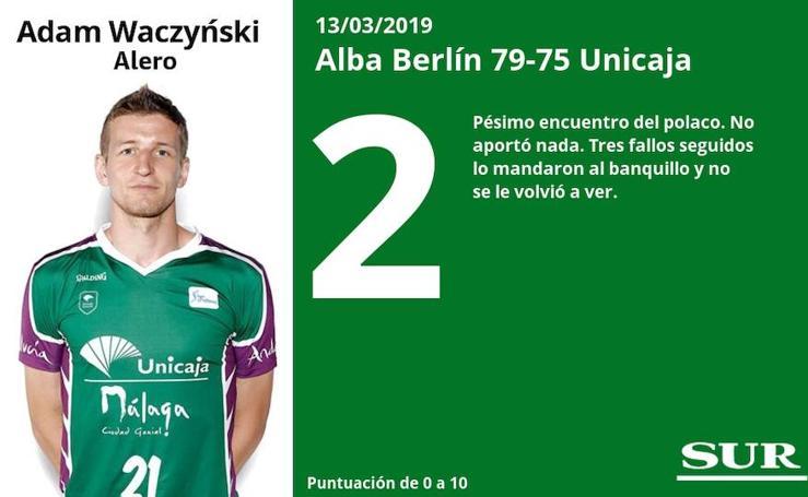 Puntuaciones de los jugadores del Unicaja tras perder ante el Alba Berlín