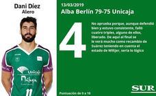 Puntuaciones uno a uno de los jugadores del Unicaja tras su derrota ante el Alba Berlín
