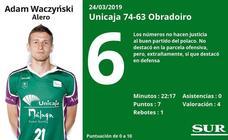 Puntuaciones de los jugadores del Unicaja tras ganar al Obradoiro