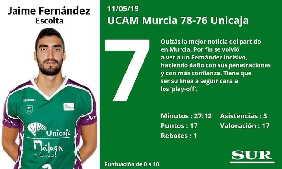 Las notas de los jugadores del Unicaja en Murcia