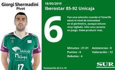 El uno a uno del partido Iberostar Tenerife-Unicaja