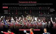 La incoherencia del balonmano español