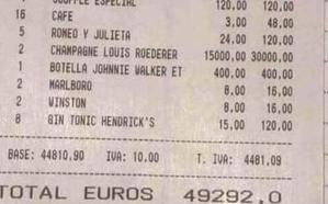 La tremenda factura de un restaurante asturiano: ¡49.292 euros a pagar entre ocho!