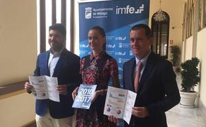 Mujer, 35 años y con estudios universitarios: el perfil del emprendedor en Málaga