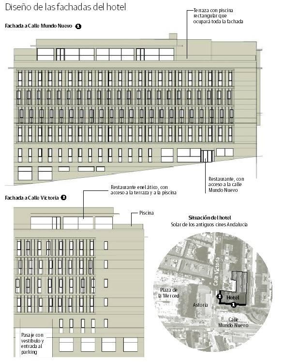 M laga as ser el hotel en el solar del cine andaluc a for Hotel diseno malaga