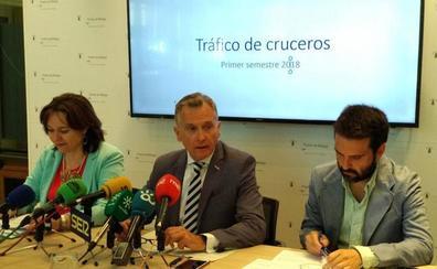 El Puerto de Málaga recibirá este año menos cruceristas pero de mayor nivel económico