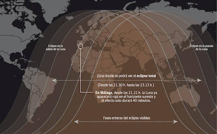Visibilidad del eclipse del 27 de julio