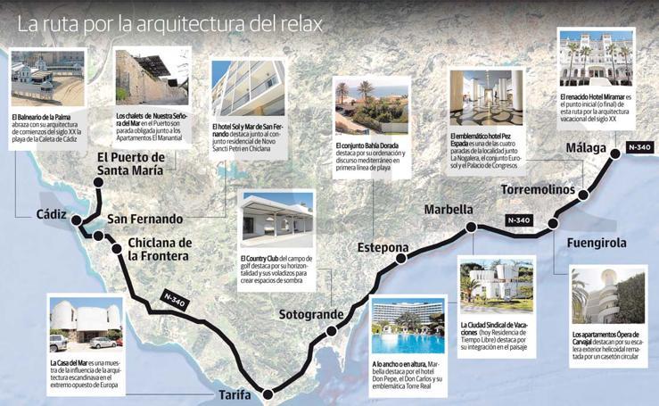 'La ruta por la arquitectura del relax' de la N-340