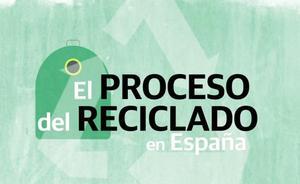 Así es el viaje que hace el vidrio reciclado en España